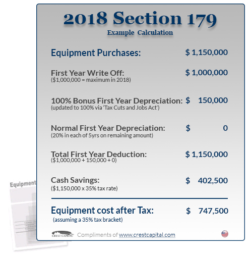 2018 Section 179 Tax Deduction - Hines® Bending Systems